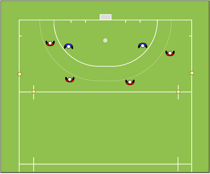 4 v 2 Scoring with Keeper